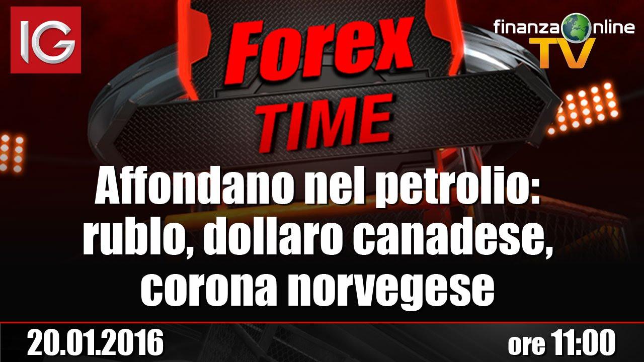 Forex rublo