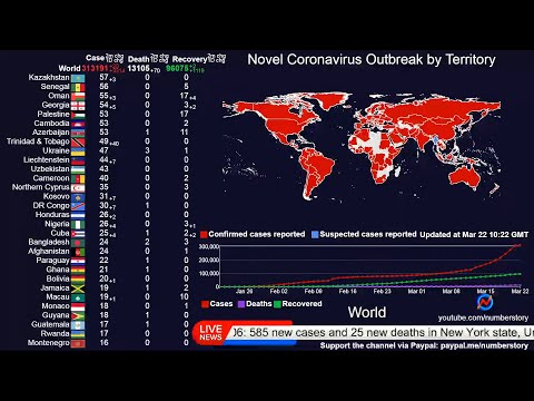 Coronavirus Live Ticker Map