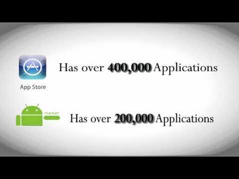Mobile Application Revolution