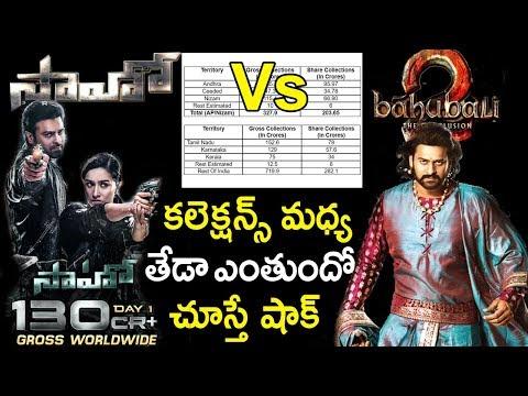 Baahubali 2 Vs Saaho Movie Collections | Saaho Movie Worldwide Collections | Tollywood Nagar