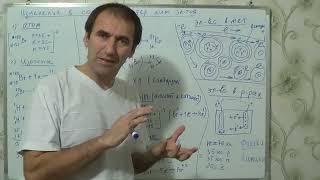 §7, 8кл. Изменения в составе ядер химических элементов
