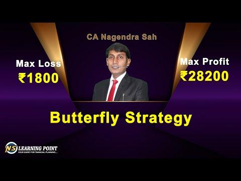 Small Loss Huge profit Strategy !! CA Nagendra Sah