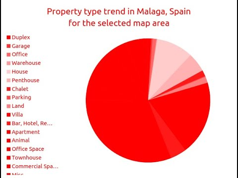 3BATH   € 239950   Villas for sale in Malaga, Spain 2018   MapFlagged