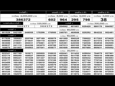 ใบตรวจหวย 16/10/64 เรียงเบอร์งวดล่าสุด 16 ตุลาคม 2564
