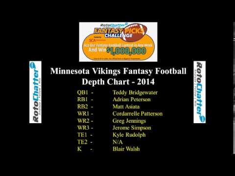 Minnesota vikings depth chart fantasy football also youtube rh