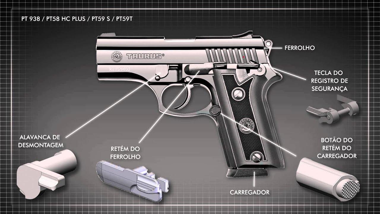 Taurus armas partes pistolas civis pts youtube - Pistola para lacar ...