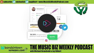 Ep. 456 Geotargeting, Retargeting, Land Pages and Educational Webinars with Feature.FM