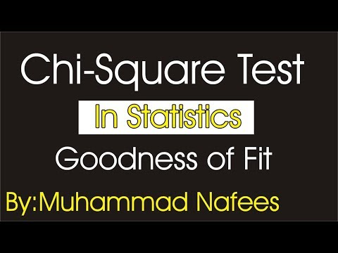 Chi Square Test - Explained | Chi-Square Test Of Goodness Of Fit | Urdu/Hindi