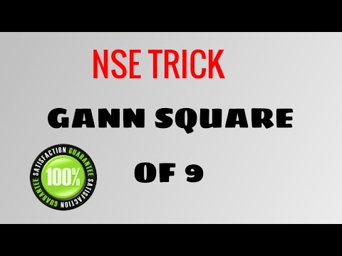 Gann Square Of Nine Trading Strategy - Beat the market with