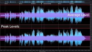 Dynamics, RMS and Peak Levels | iZotope Pro Audio Essentials