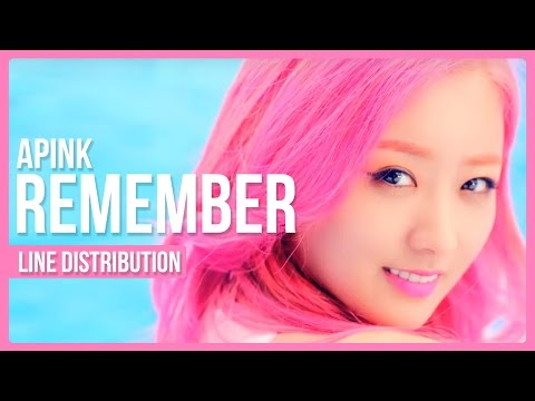 Apink - Remember Line Distribution (Color Coded)