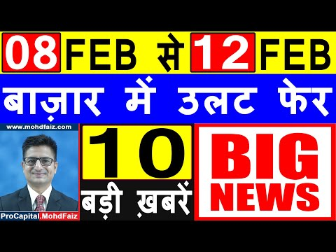 LATEST SHARE MARKET NEWS TODAY IN HINDI | LATEST STOCK MARKET NEWS | STOCK MARKET VIDEOS IN HINDI