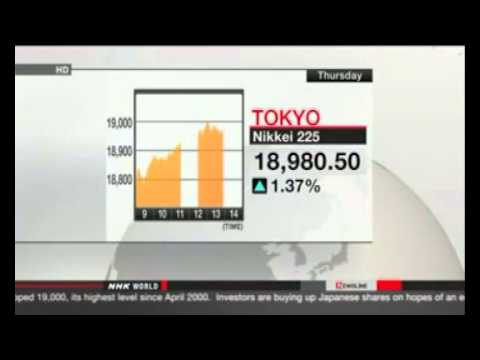 Nikkei average soars near 19,000