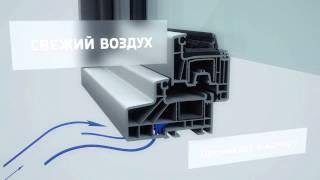 видео Вентиляционные системы окон ПВХ