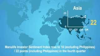 Manulife Investor Sentiment Index in Asia -- Q4 2013