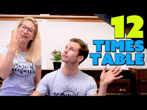 12 Times Table Song - Little Mix Shout Out To My Ex COVER