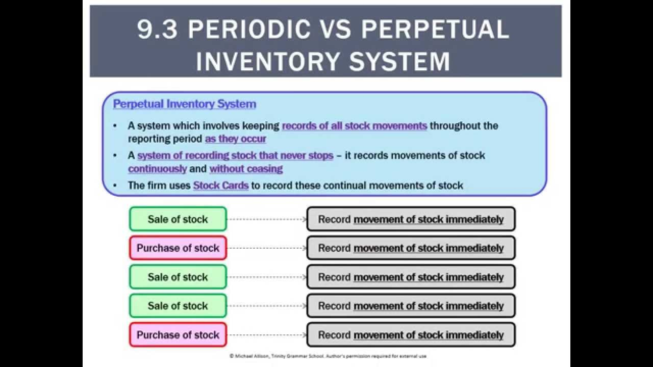 9 3 Periodic Vs Perpetual Inventory System Youtube