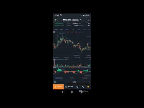 Use BitUniverse Grid Trading Bot to make passive  profit