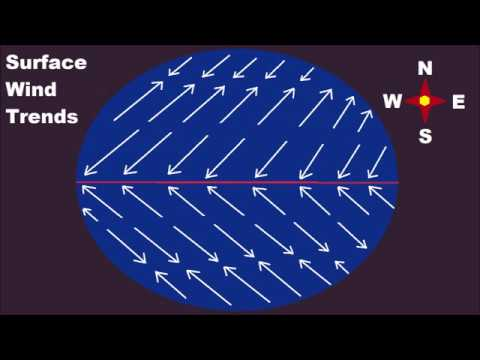 Trade Winds, Convection and the Coriolis Effect