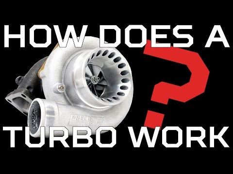 The How and Why of Turbochargers