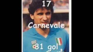 (2010) Classifica Marcatori della Storia del Napoli in Serie A (Aggiornata al campionato 2009/2010)
