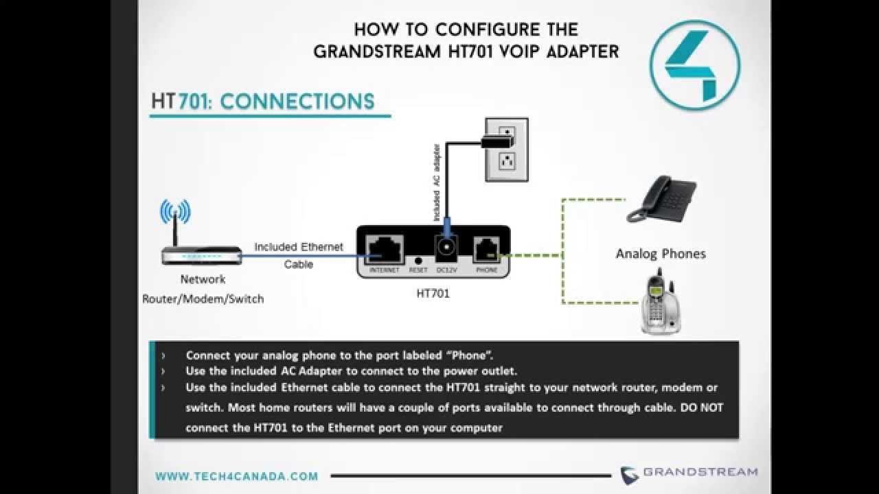 How to Configure the HT701 From Grandstream