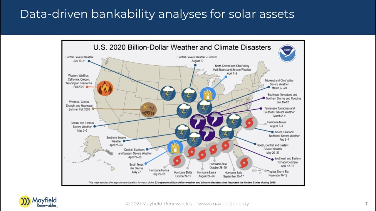 Ask Mayfield Anything: Data-Drive Risk Mitigation for Solar Assets