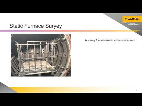 Webinar Datapaq® Furnace Temperature Uniformity Survey Systems