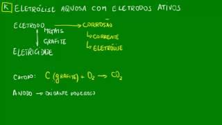 Eletrólise em solução aquosa com eletrodos ativos