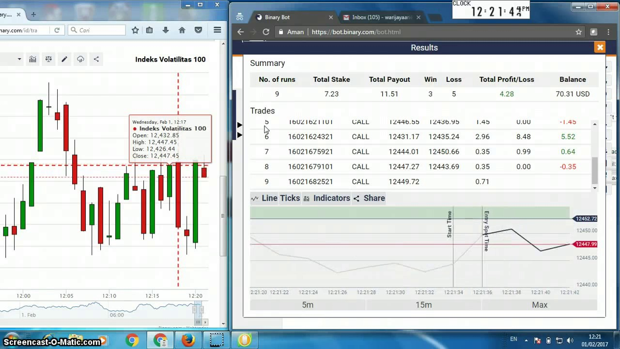 Learn options trading videos free binary