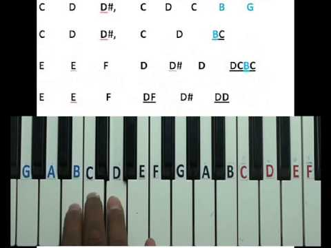 Thumbi vaa thumbakudathin - Olangal song keyboard lesson part 1