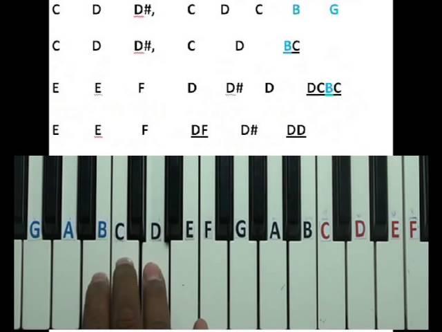 thumbi-vaa-thumbakudathin-olangal-song-keyboard-lesson-part-1-vijay-kumar