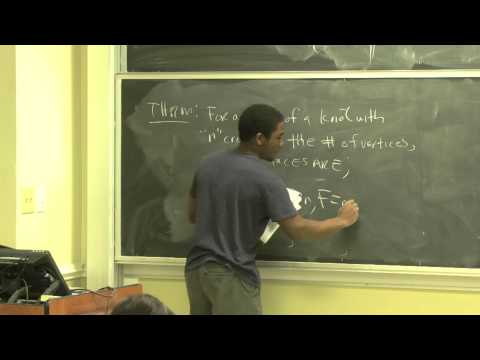 Faraad Armwood: Introduction to Knot Theory