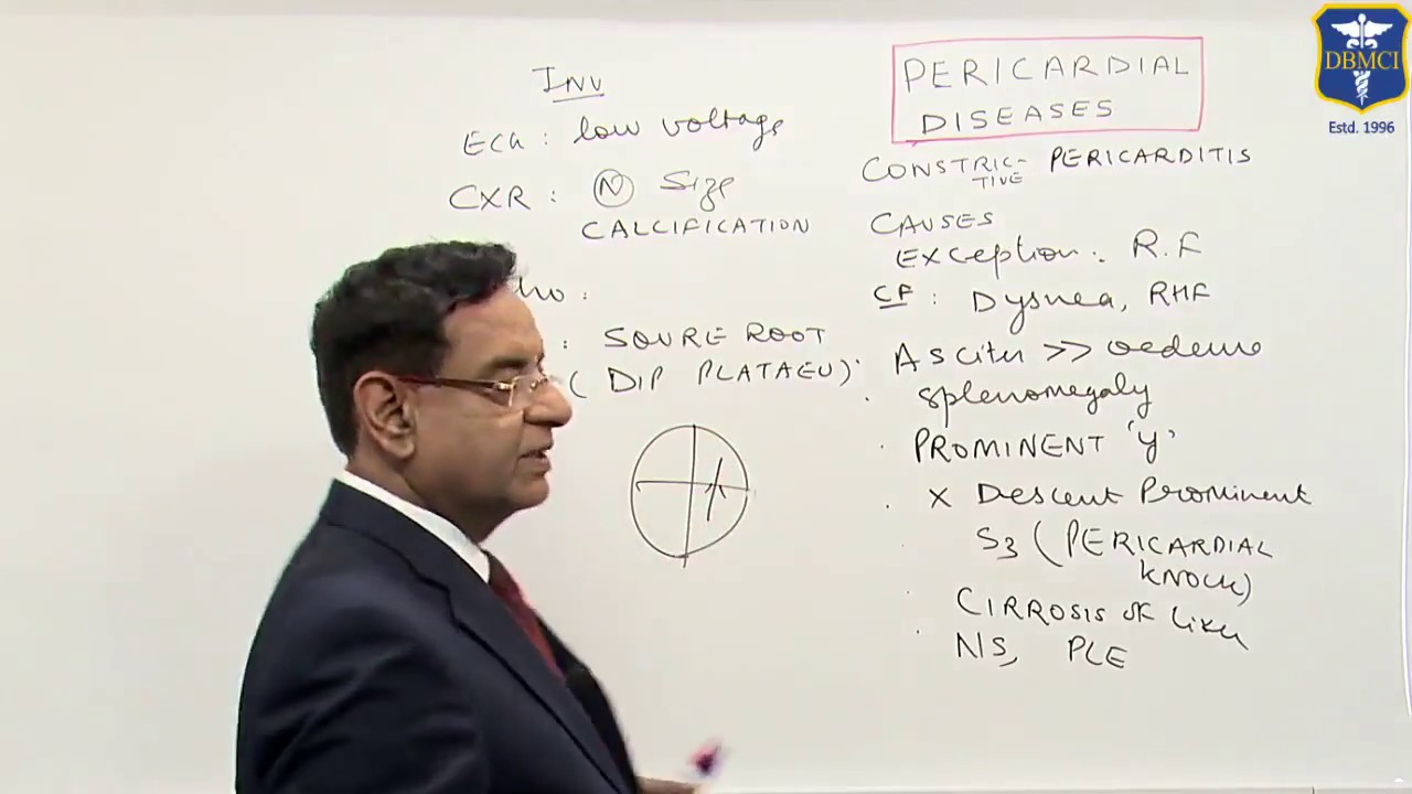 Dr Bhatia discussing on Pericardial Disease in Last Minute Revision Point  Discussion Series