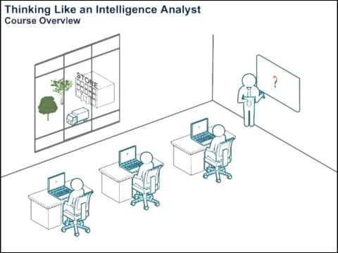 Thinking Like an Intelligence Analyst