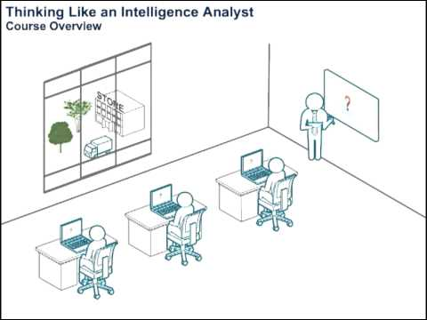 Thinking Like An Intelligence Analyst