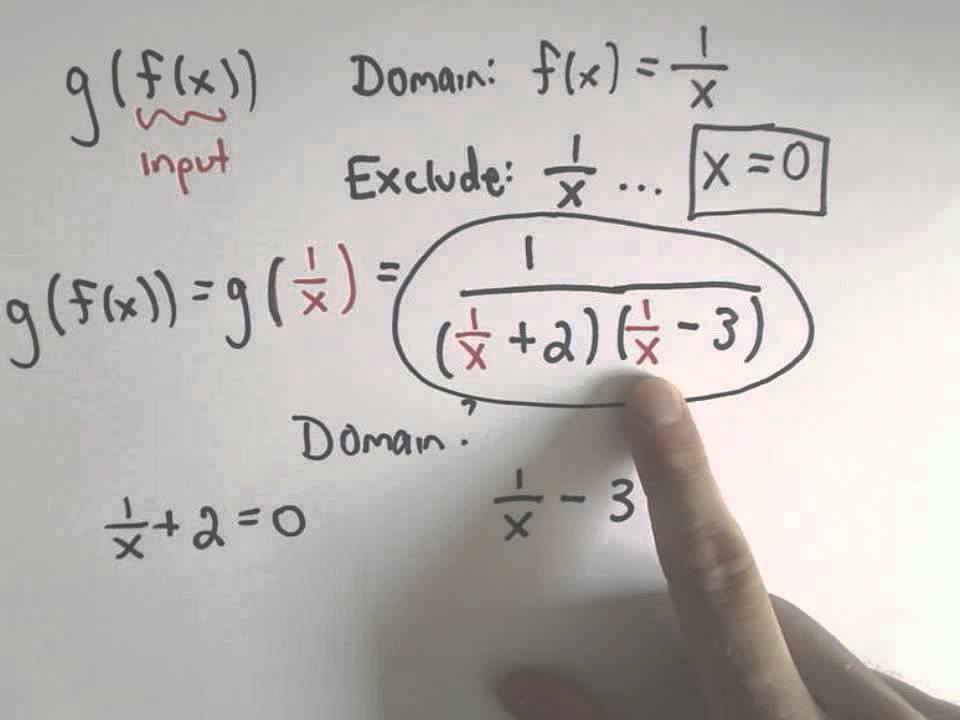 Domain Of A Composition Of Functions Example 1 Youtube