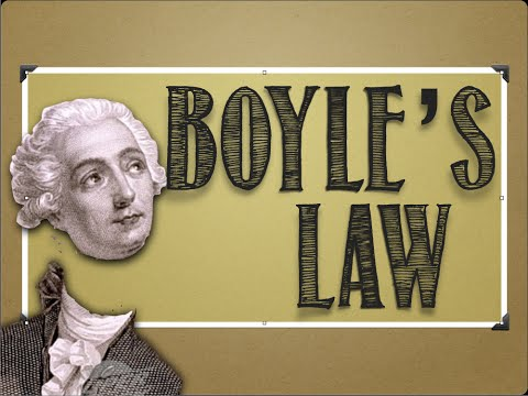 Gases: Boyle's Law