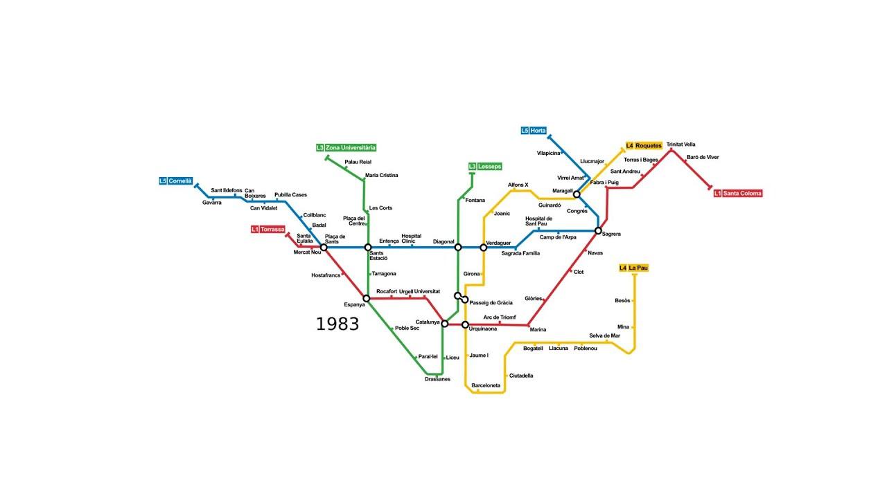 Evolucion Del Metro De Barcelona 1924 2016 Youtube