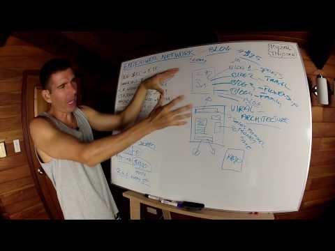 Empower Network Blogging System |  Empower Network Blog
