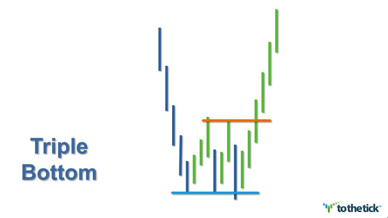 a triple bottom line analysis of The triple bottom line tool (tbl tool) is designed to serve investors, economic development professionals, and decision-makers in the private, public, and non-profit sectors the tbl tool can be applied in a number of ways.