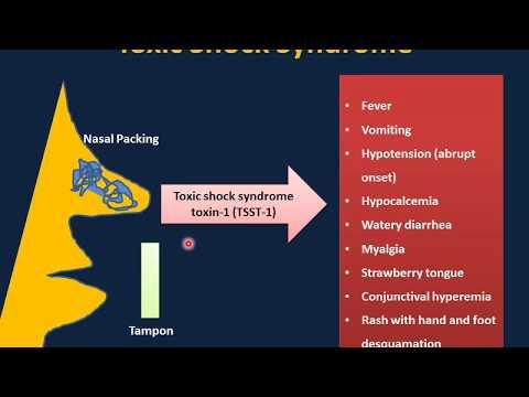 Staph aureus Pediatric Infectious Diseases II