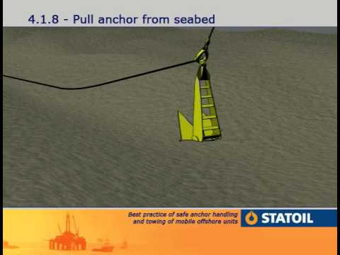 3. Anchor Handling - Pull Anchor from Seabed.