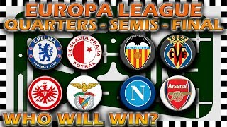 UEFA Europa League 2018/19 Predictions - Quarter Finals to Final - Marble Race Algodoo
