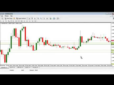 forex-trading-system-strategy-simple-binary-options-for-beginners-investa-forex-indicator-download