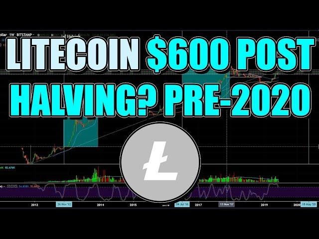 LITECOIN $600 Post-Halving | 6 MONTH Trend | BITCOIN Halving Comparison