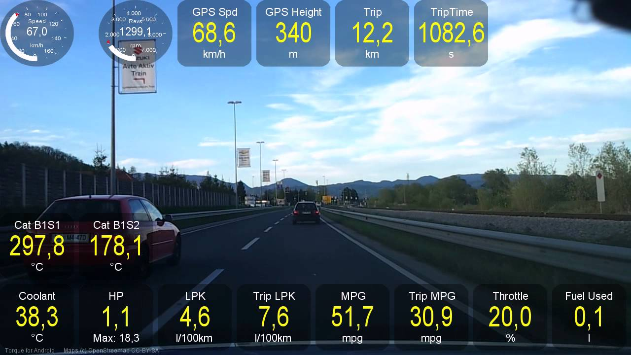 Test Driving Prototype Toyota Prius Plug In With Torque Data