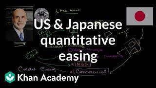 US and Japanese Quantitative Easing