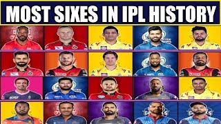 Most Sixes in IPL | Most Sixes Record in IPL History | Chris Gayle Most Sixes | IPL All Time Records