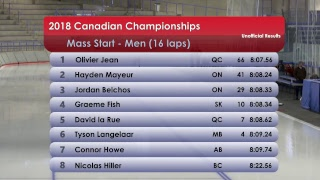 Canadian Championships, October 23, 2018 (Ladies and Mens Mass Starts)
